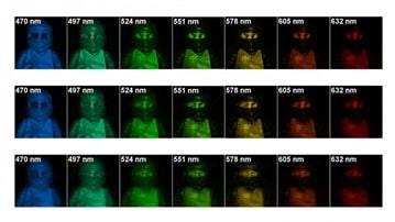 Algorithm Makes Hyperspectral Imaging Faster