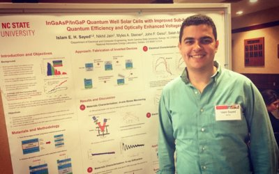 Sayed Wins Grand Prize at NCRT Competition