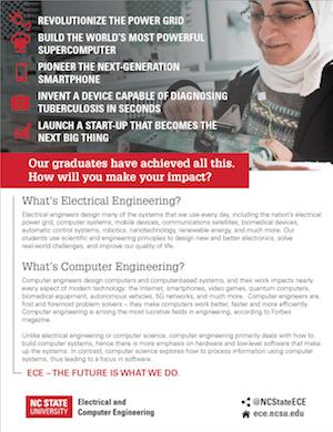 Undergraduate Information