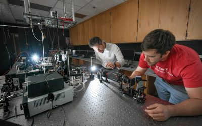 In Our Labs: Optical Sensing Lab